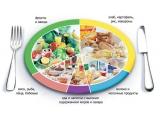 Гостевой дом Солнышко - иконка «питание» в Иглино